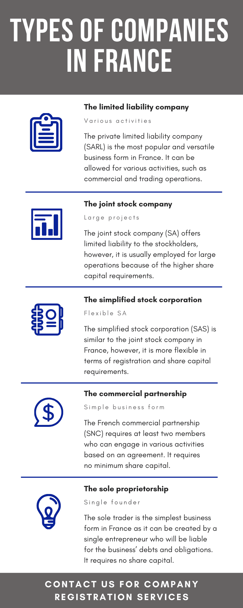 Types-of-companies-in-France